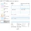 G7 17 7700 と Adobe Premiere Elements 2021